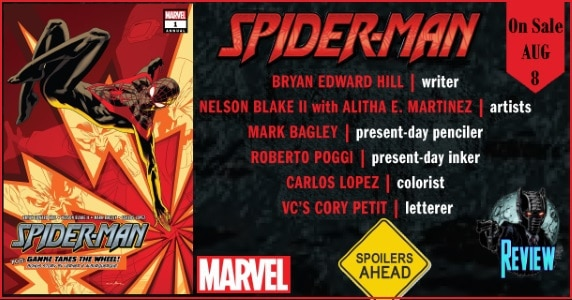 Spider-Man Annual #1 review feature